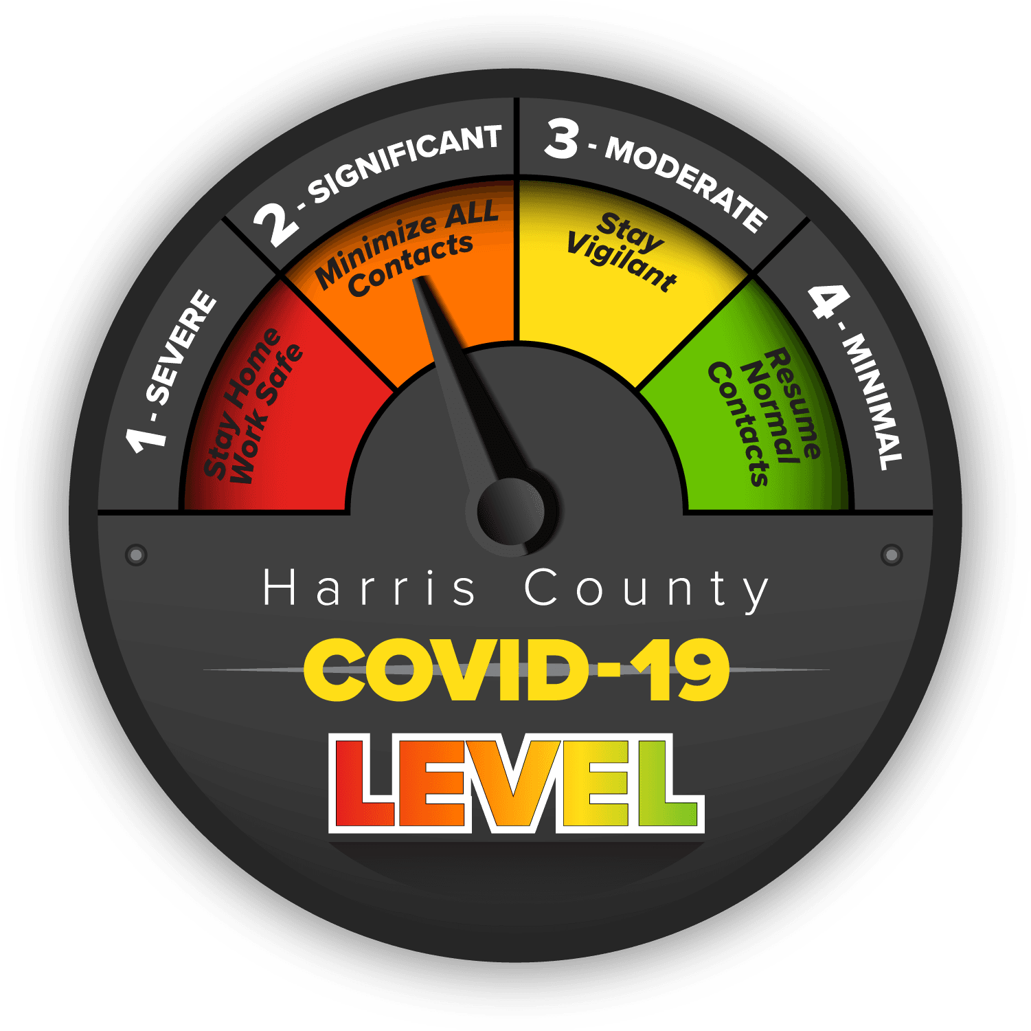 COVID-Meter-SIGNIFICANT-01